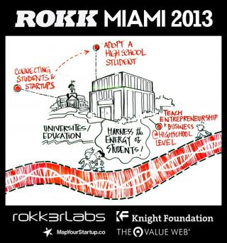 RokkMiami, the Seed to Turn Miami into a Technological Hub