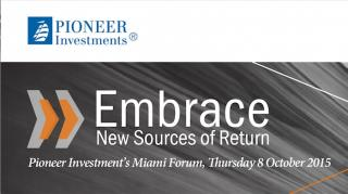 Market Environment is the Determining Factor: We Must Seek New Sources of Return Beyond Traditional Assets